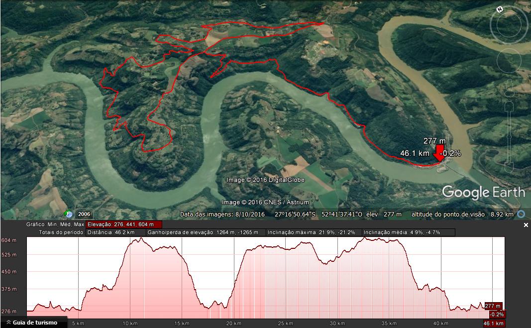 Percurso PRO 46km