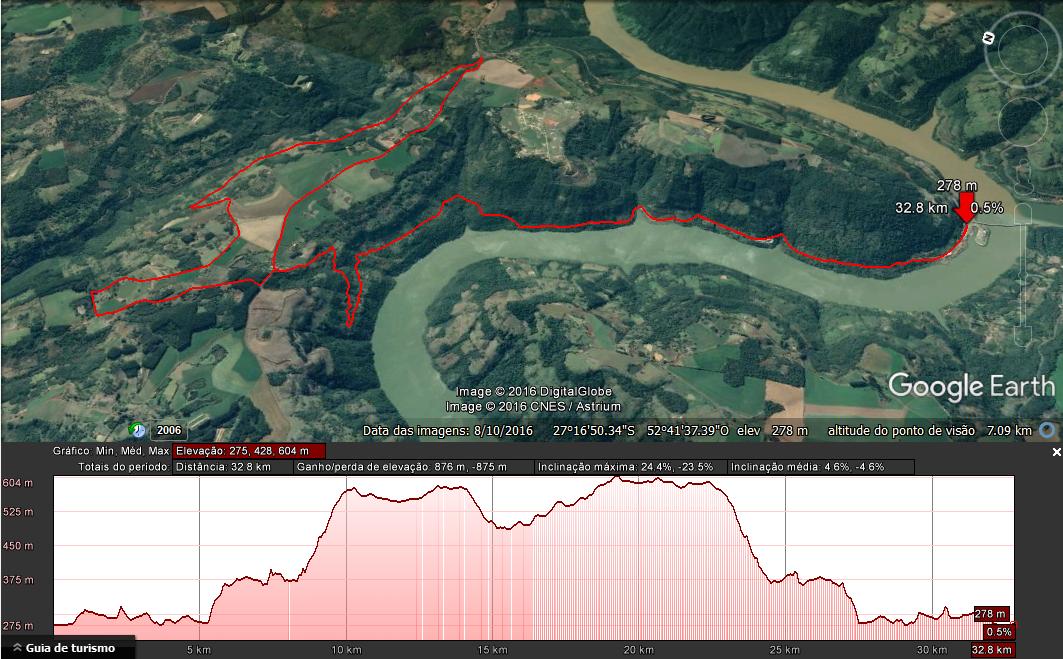 Percurso Sport 32km